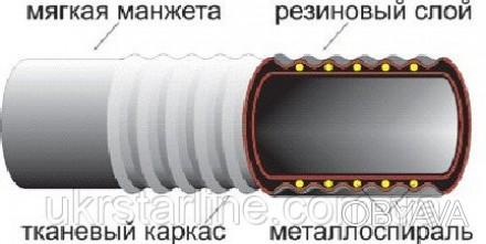 Техпластина 8 мм ТМКЩ ГОСТ 7338-90
