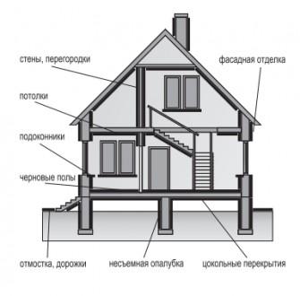 Цементно-стружечные плиты- широко распространённый строительный материал который. Берислав, Херсонская область. фото 4