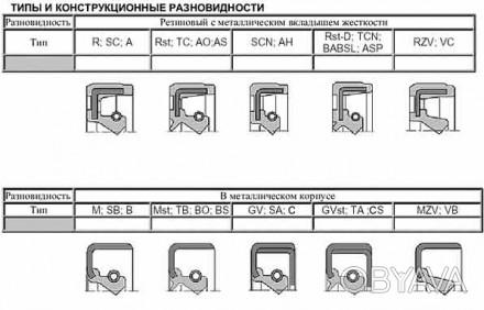 Втулка, cr9080 Артикул:86576283CNH Манжета (21931501/126621C1/cr14974/204013), . Балаклея, Харьковская область. фото 1