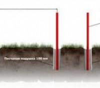 Установка ворот. Кривой Рог. фото 1