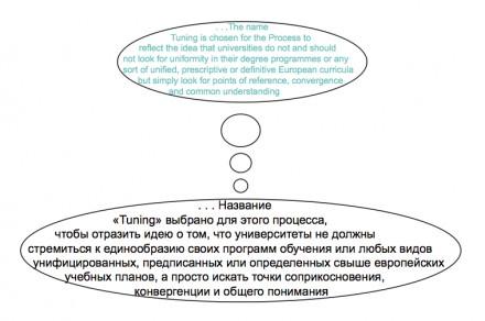 Перевод химических текстов с английского на русский или украинский. Херсон. фото 1