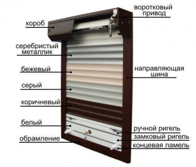 Захисні ролети для вашого будинку. Буча. фото 1