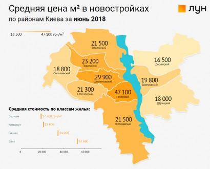 Помощь в выборе новостроёк, консультация по выбору новостройки в Киеве. Киев. фото 1