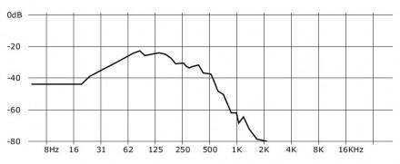 Приветствую Вас!   В продаже качественный фильтр НЧ сабвуфера Меga Bass с регу. Житомир, Житомирская область. фото 6