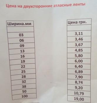 Ленты атласные. Киев. фото 1