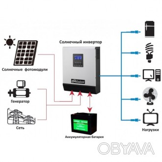 Инверторы для альтернативной энергетики — это преобразователи постоянного тока, . Одесса, Одесская область. фото 1