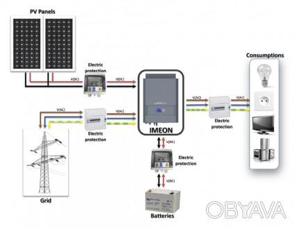 Инверторы разных мощностей сегодня очень популярны сфере энергосбережения. Обшир. Одесса, Одесская область. фото 1