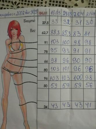 Самая эффективная программа похудения: . .Физические упражнения  . + .Прави. Винница, Винницкая область. фото 13
