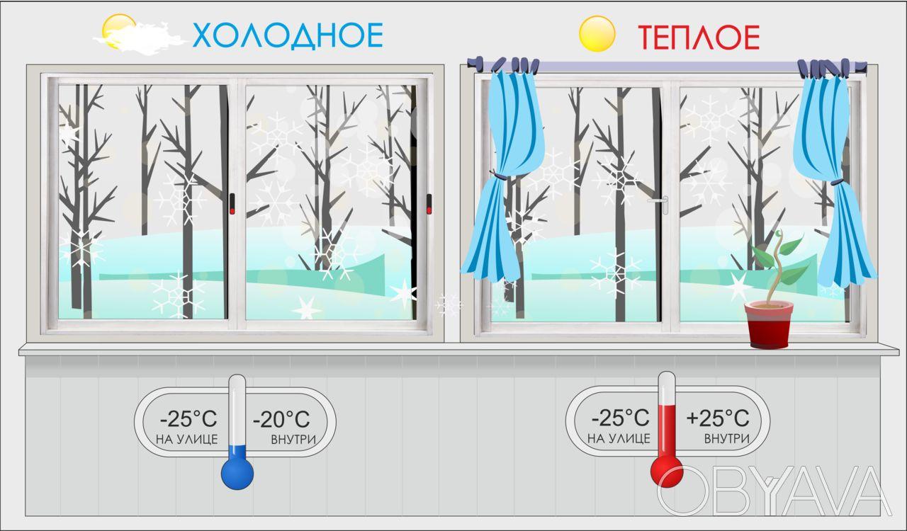 Чем отличается холодное остекление балкона от теплого.