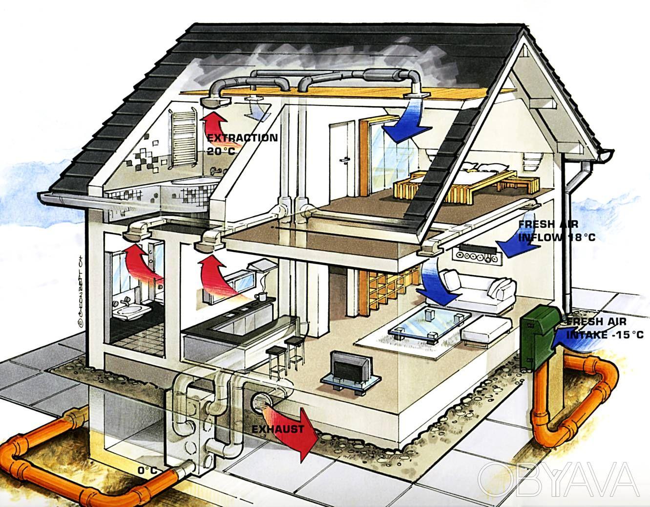 Как сделать вентиляцию в построенном доме своими руками