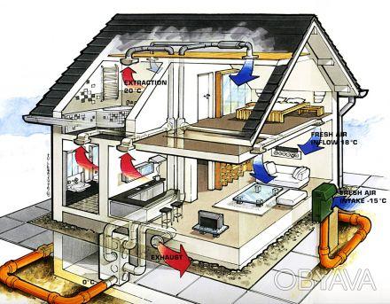 Компания Делинвест г. Сумы. Монтаж, проектирование систем Вентиляции различных т. Сумы, Сумская область. фото 1