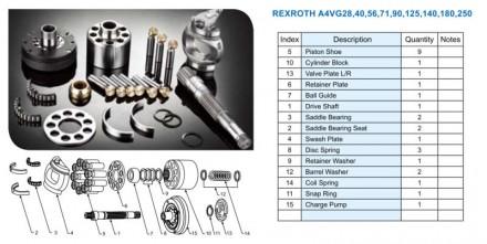 Rexroth Bosch Group - один из ведущих в мире производителей гидравлических насос. Киев, Киевская область. фото 4