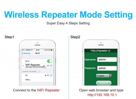 Wi-Fi Repeater Репитер Wi-Fi роутер Усилитель Wifi сигнала - Может работать в ре. Одесса, Одесская область. фото 5
