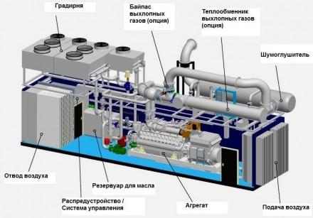 Представитель Шведской компании Sumab Energy – предлагает Вам ознакомиться с обо. Харьков, Харьковская область. фото 4