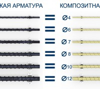 Композитная арматура разработана как уникальная замена арматуре из стали. Долгов. Запорожье, Запорожская область. фото 3