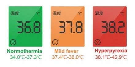 Детский бесконтактный цифровой термометр Cofoe HDT8818D новый  Все знают как т. Новая Каховка, Херсонская область. фото 3