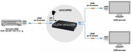 LKV312 HDMI сплиттер Lenkeng HDMI 1x2 - предназначен для распределения видео HD,. Харьков, Харьковская область. фото 4