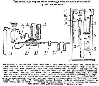 Газоанализатор ГОУ-1