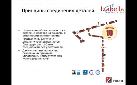 Пластикові водостоки Izabella Польша. Киев. фото 1