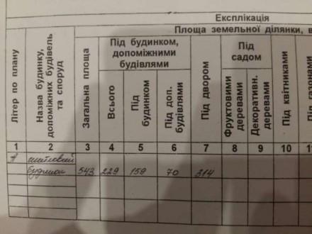 Кирпичный Дом состоит из двух квартир. Одна квартира не достоина 40.3 кв. она Пл. Житомир, Житомирська область. фото 10
