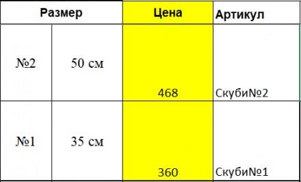 Ткань - искусственный мех травка ворс 18-20 мм. Наполнитель - холлофайбер (синте. Одеса, Одеська область. фото 8
