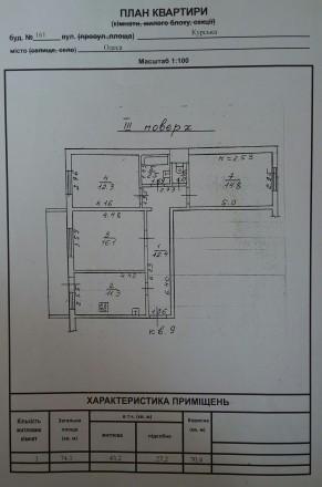 В квартире есть все , что надо для проживания : мебель, техника, посуда, постель. Суворовский, Одесса, Одесская область. фото 9