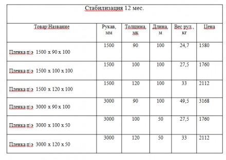 Используется в тепличном хозяйстве для укрытия теплиц и парников.  Свойства: . Бровары, Киевская область. фото 3